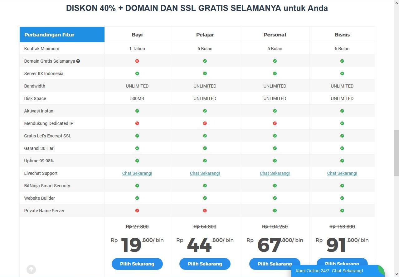 Cara Memilih Hosting Terbaik Indonesia 5