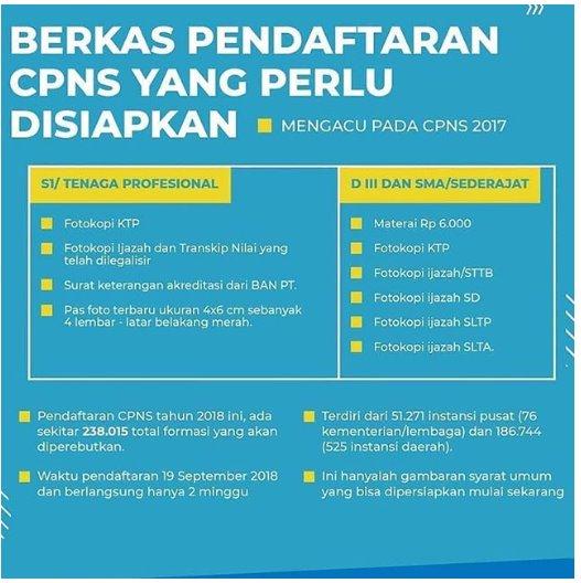 Tips dan Cara Daftar CPNS 2018 Via sscn.bkn.go.id