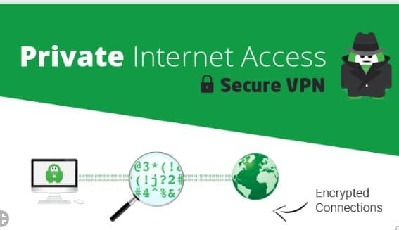 private internet acces VPN